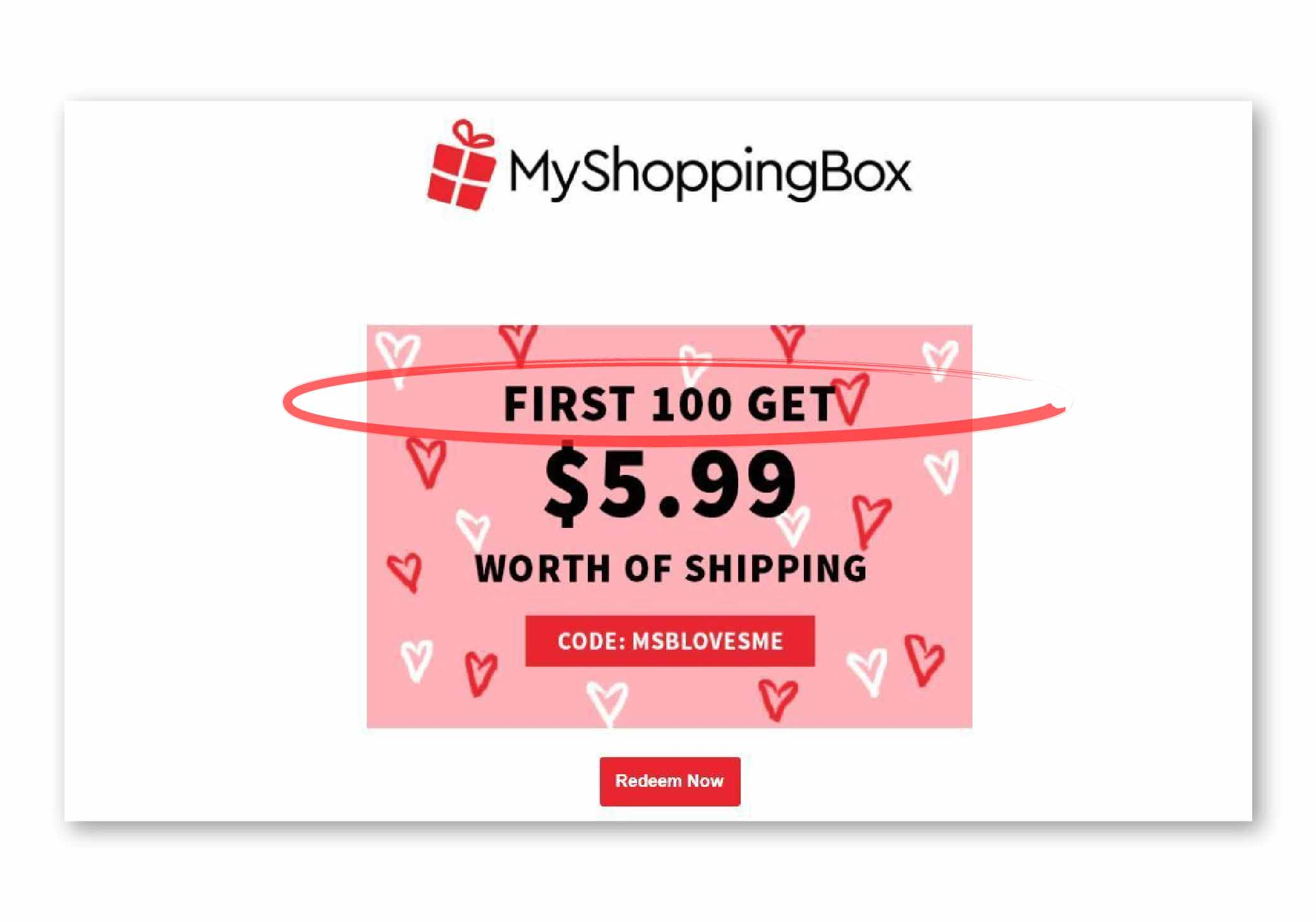 behavioralne principy MyShoppingBox